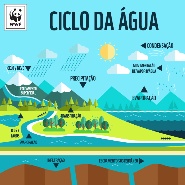 Ciclo da agua Monografia - September 2019 - Ajuda
